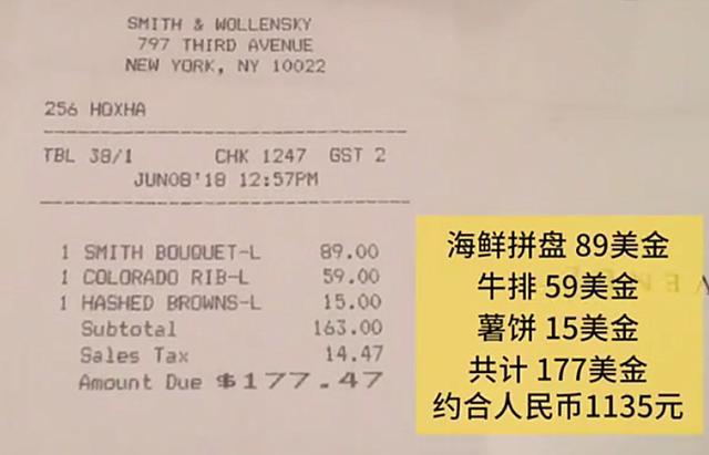 原创             巴菲特午餐456.8万美元成交,他们午餐在哪吃,吃的是什么呢?