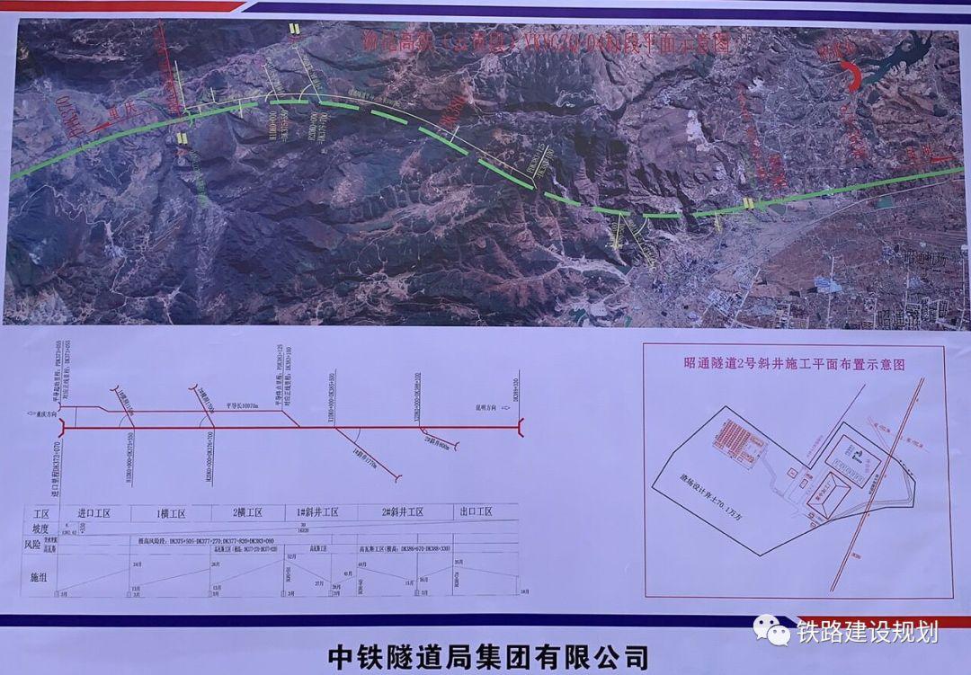 渝昆高铁车站设置一览表▼图片