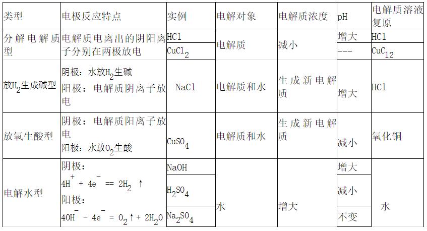 幸运飞艇正规微信群:莒县安庄中学垃圾分类从我做起