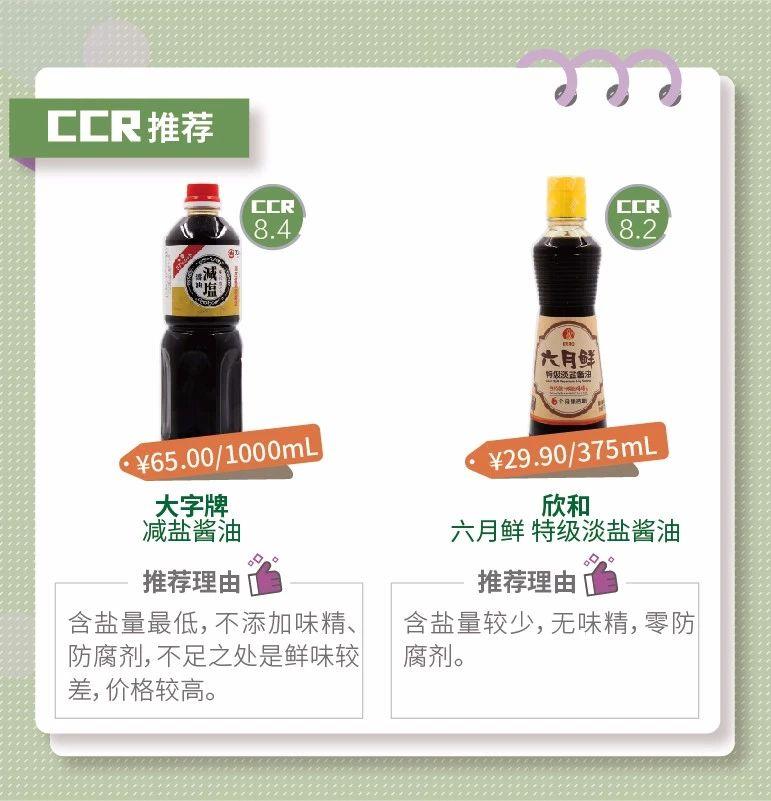 """7款淡盐酱油对比:推荐大字牌、欣和;厨邦""""减盐""""不明显"""