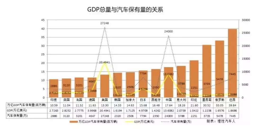 gdp的历史_中国gdp历史数据