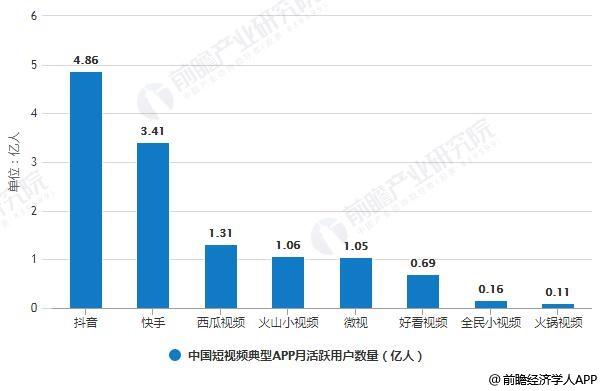 2019年中国电子商务行业市场分析:市场增长三大年夜底层逻辑 正出现出五大年夜生长趋势
