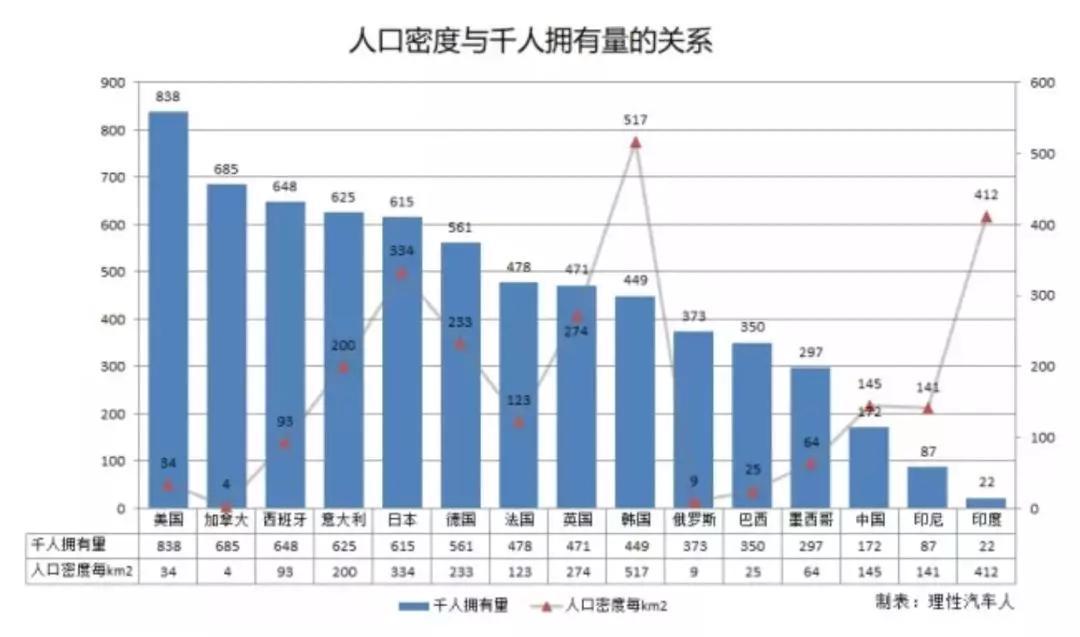 中国人均gdp_中国人均gdp变化图