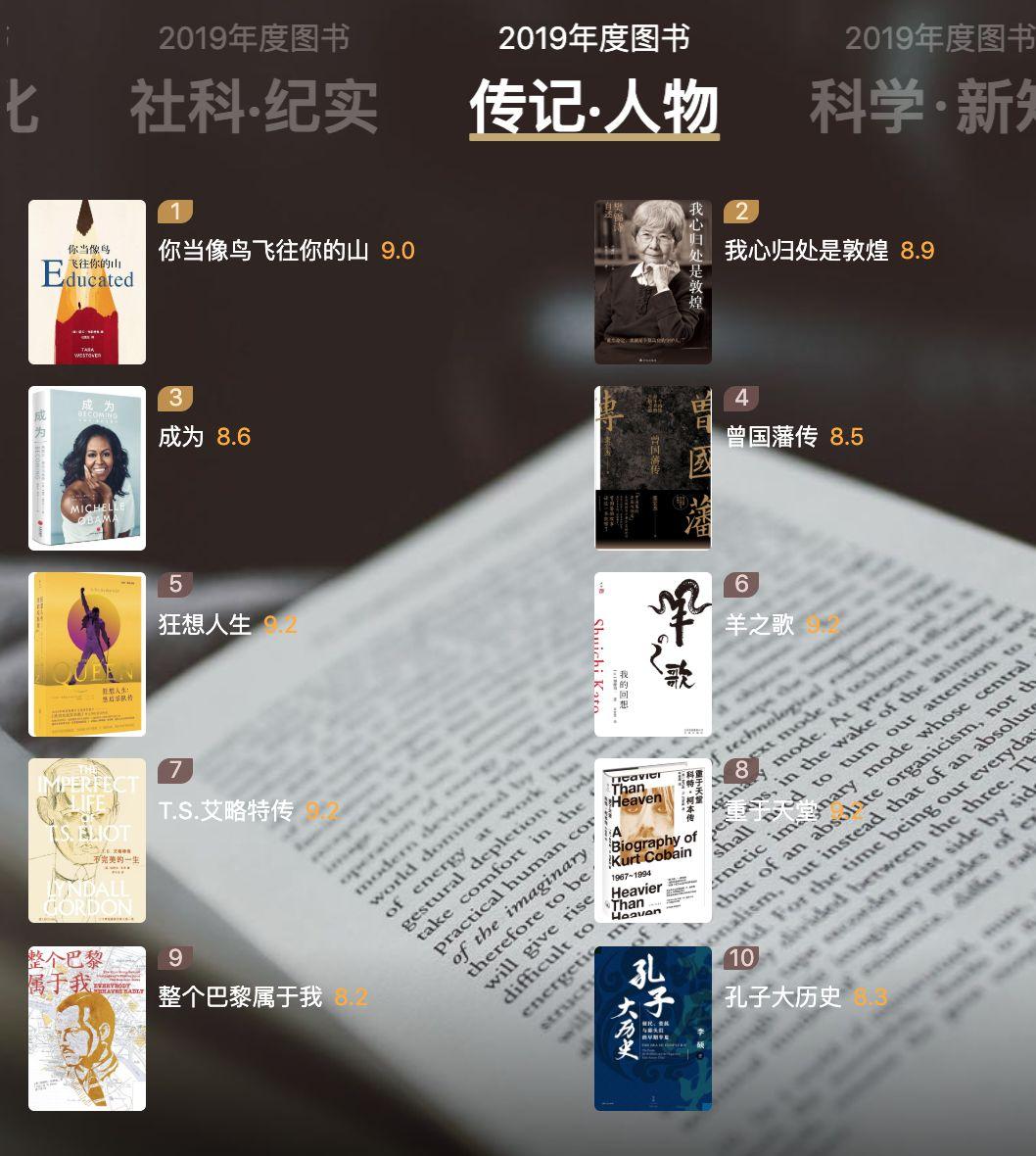 2019读书排行榜_豆瓣2019年度读书榜单