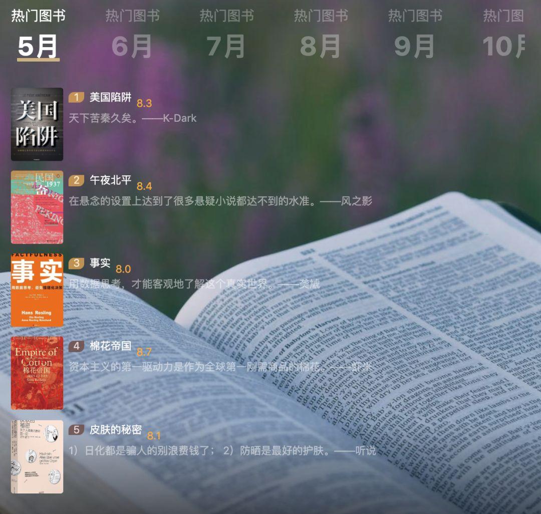 2020热门书籍排行榜_热门书籍排行榜