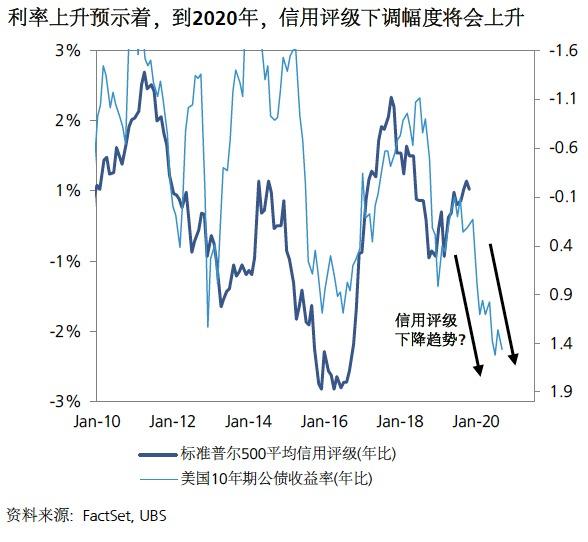 美国gdp靠_中国股市靠什么支撑