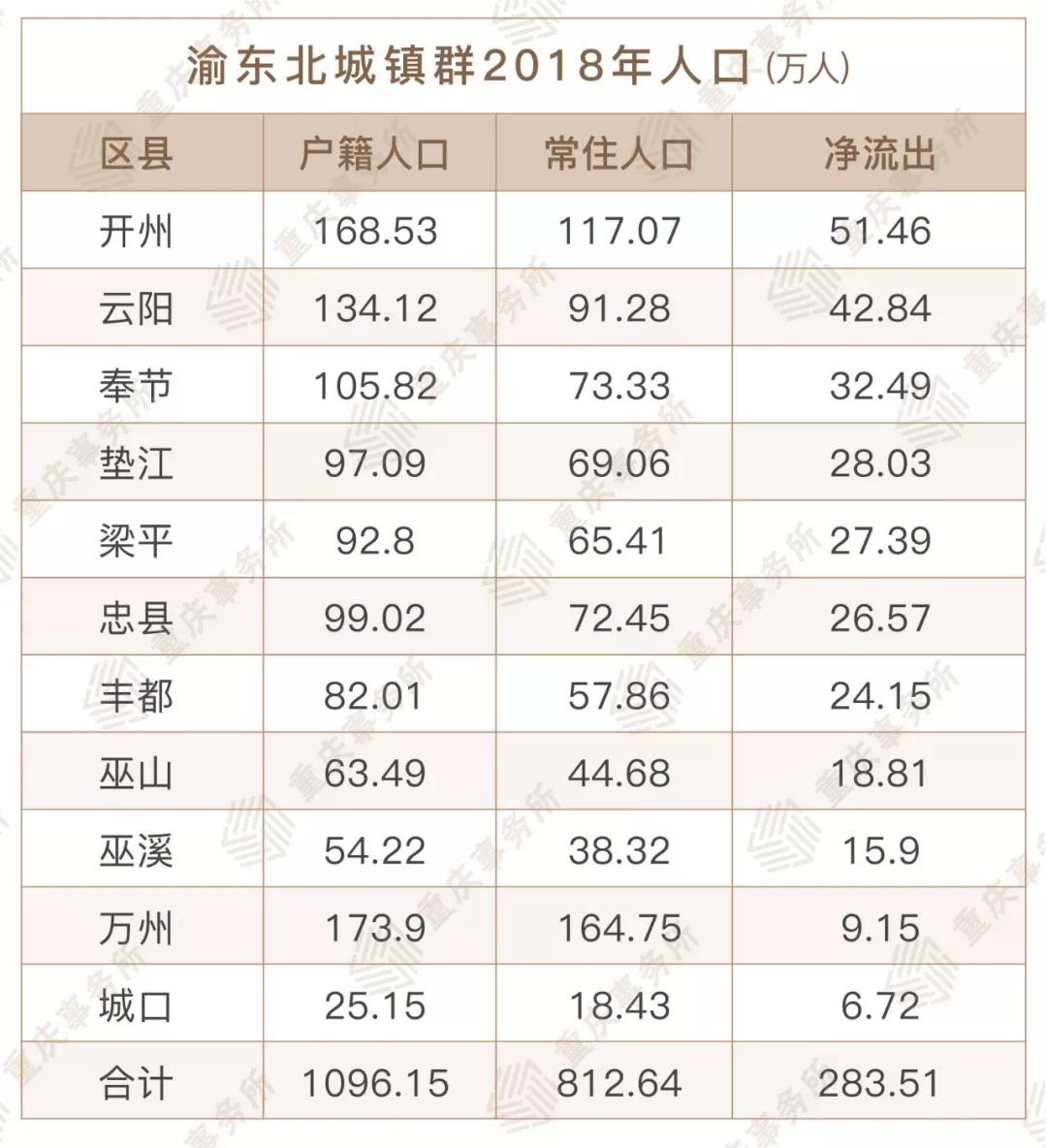 开州区gdp和人均gdp_武汉经开区gdp排名