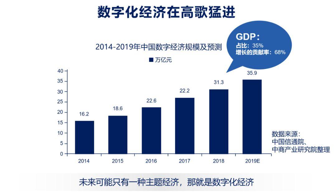 2018年我国经济总量占_我国经济gdp总量图