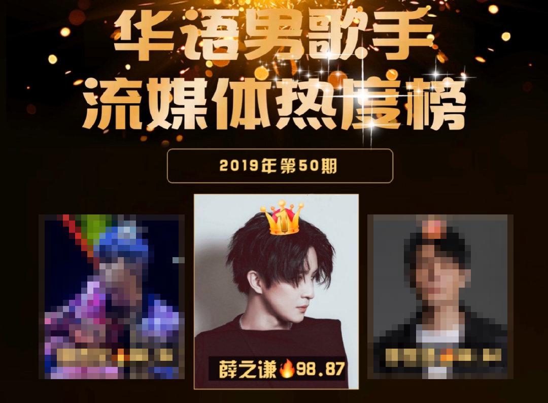 2019年粤语新歌排行榜_2019新歌排行榜 有哪些歌