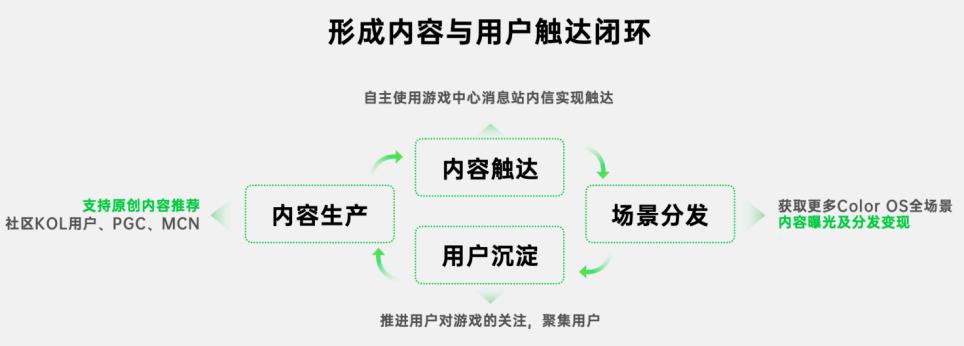 OPPO刘飞:内容与分发并重  开启全方位的服务体系升级