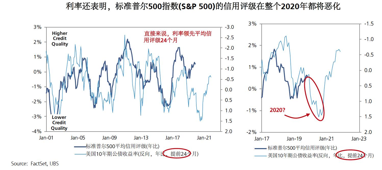 近三年gdp_近三年来中国GDP数据