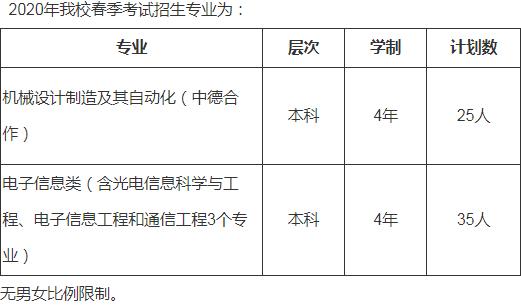 2020年春考上海23所高校招生章程公布!新增哪些专业?招生计划全览