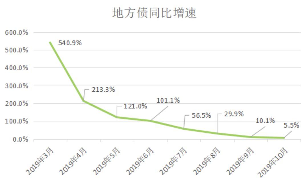 2021中国的gnp和gdp那一个大_GDP与GNP的区别(2)