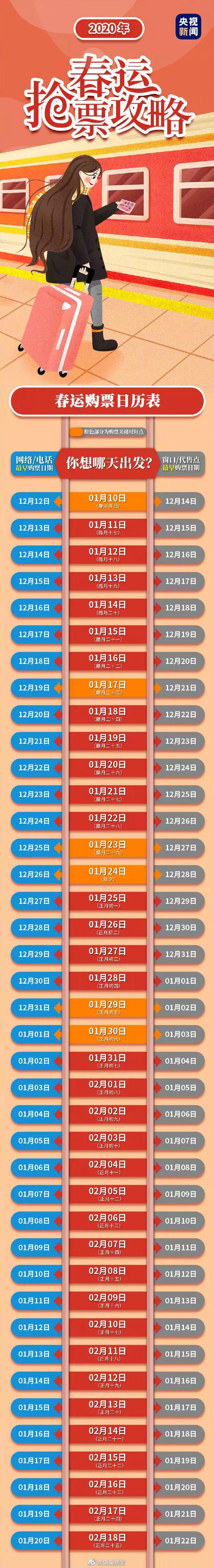 【下手要快】回老家的看这里!今年最全春运购票日历出炉
