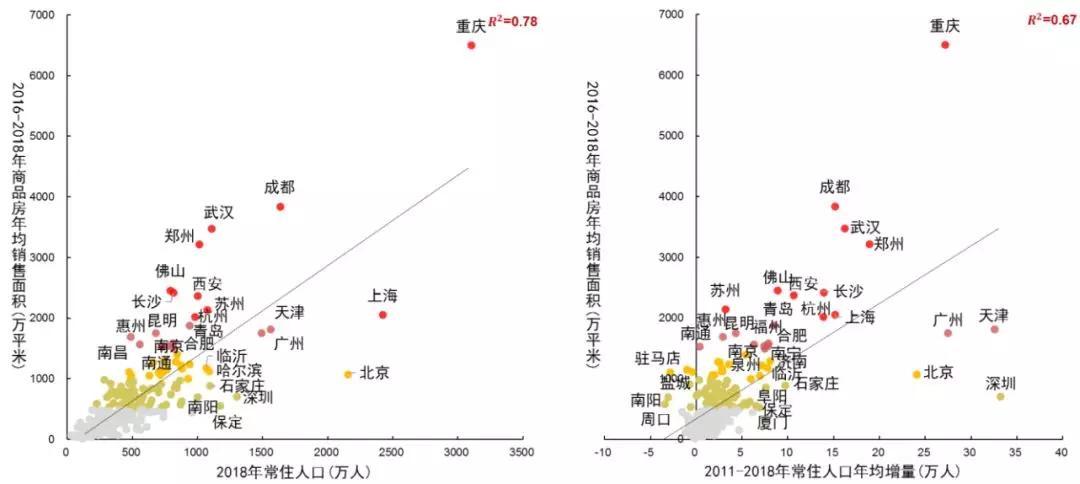 吉林的面积和人口数_吉林人口图