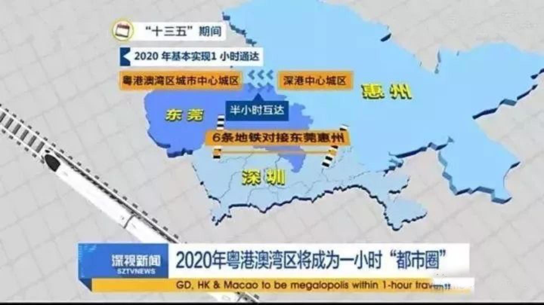 深圳 广州 香港 gdp排名_深圳香港40年gdp对比