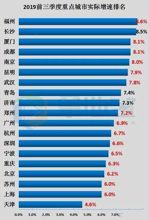 国外看中国省份gdp_中国最富的5个省份 你家乡上榜了吗