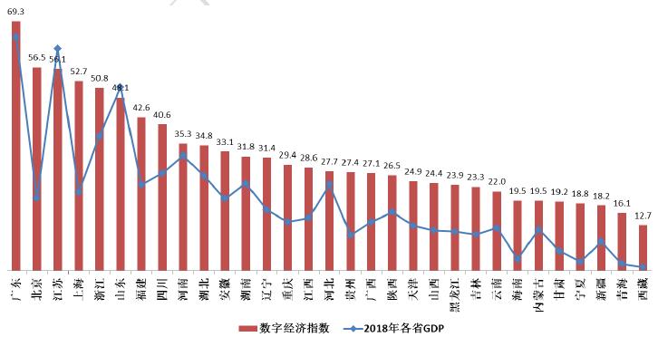 2019年各国gdp多少_深度解析2019中国上半年城市gdp排名 2019世界gdp排名情况怎么样 世界gdp排名一览表