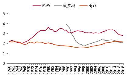 不变价格 gdp_中国gdp增长图