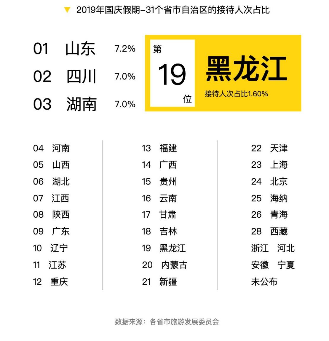 http://www.uchaoma.cn/shehui/1778642.html