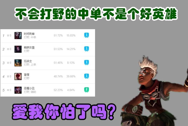 lol蜘蛛上单_LOL:9.24版本的强势英雄,铁男取代盖伦成为新一代上单质检员_榜单