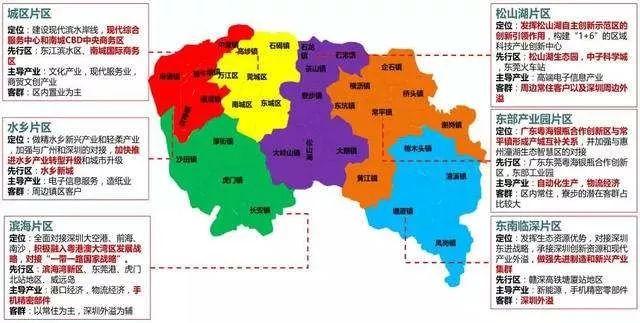 东莞各镇gdp_东莞各镇区地图