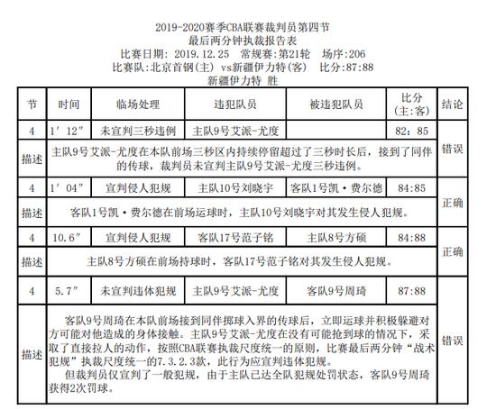 恒年夜亚冠28人初选名单:无郜林冯潇霆曾诚3老兵_克里斯蒂大风
