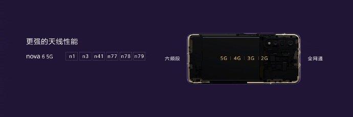 华为nova6 5G力压iPhone11 成为年轻人5G时代的明智之选