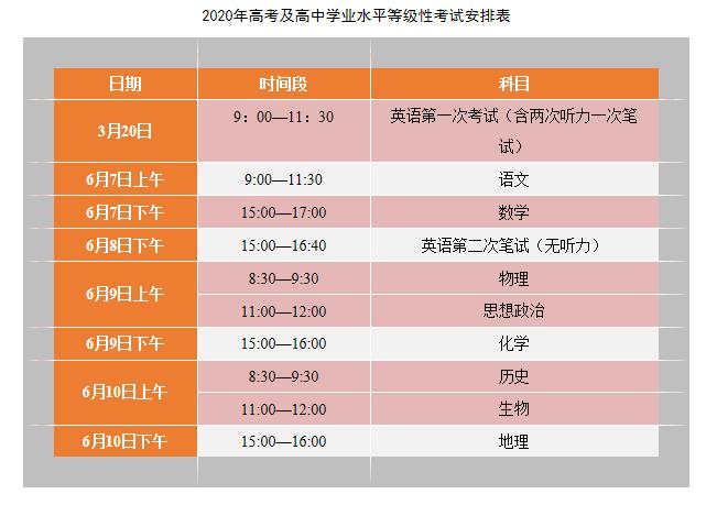 """2020天津""""新高考""""实施时间及安排来啦!"""
