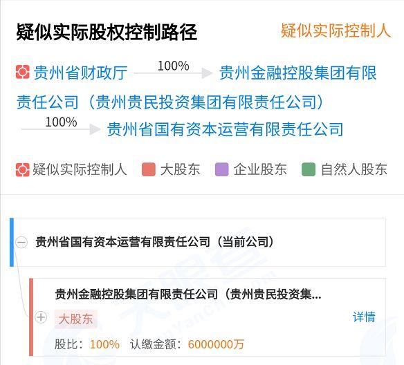 570亿元股份无偿划转,贵州茅台在打什么牌?