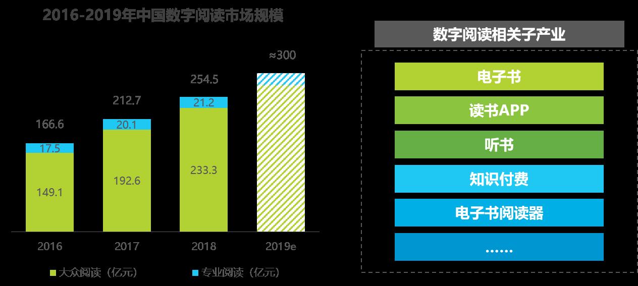 """京东联合艾瑞发布2019图书市场报告:""""纸电同步""""成销售趋势-识物网 - 15NEWS.CN"""