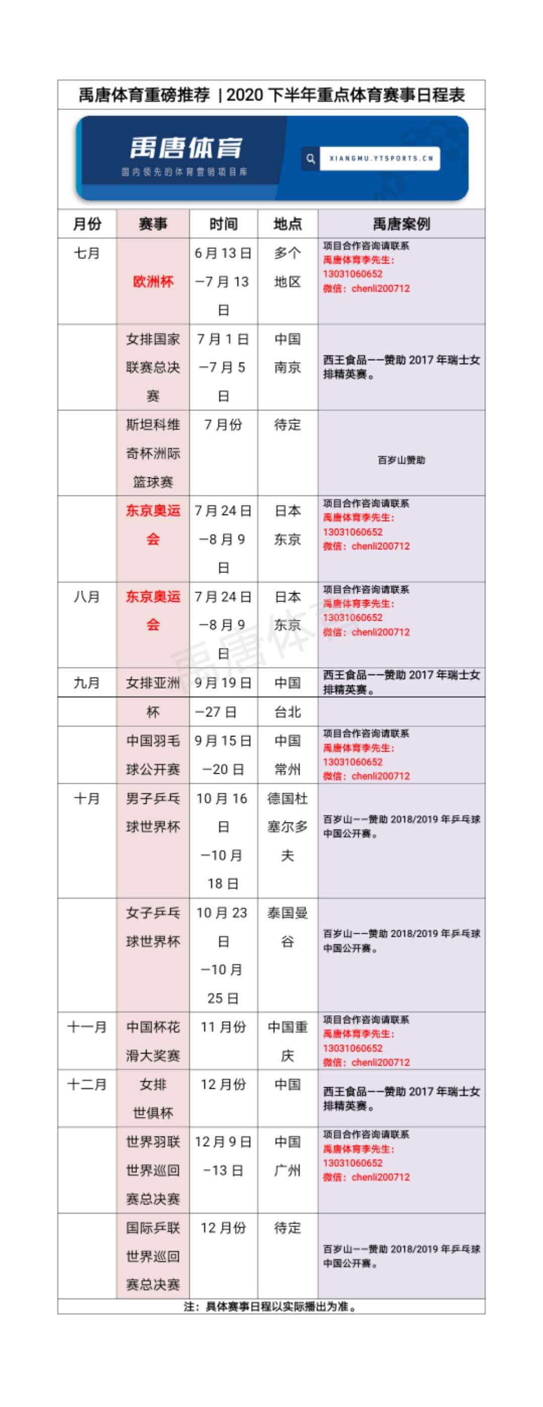 全明星第2轮投票:詹皇反超东契奇领先全同盟