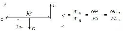 <b>初中物理如何构建系统的知识结构?</b>