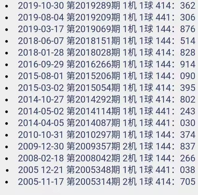 2019346期福彩3D试机号来了 411