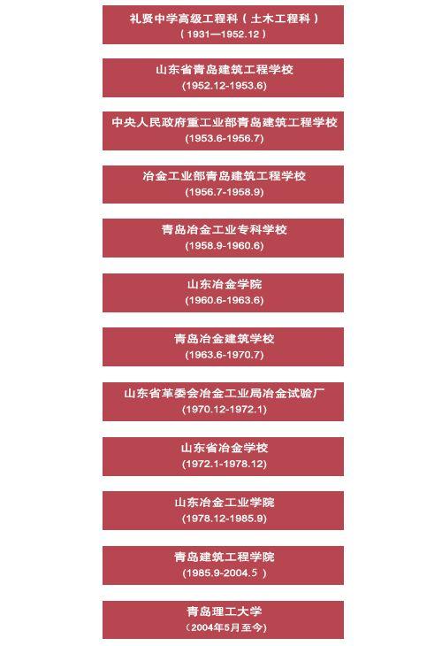 每日一校丨青岛理工大学 百折不?#21360;?#21018;毅厚重、勇承重载