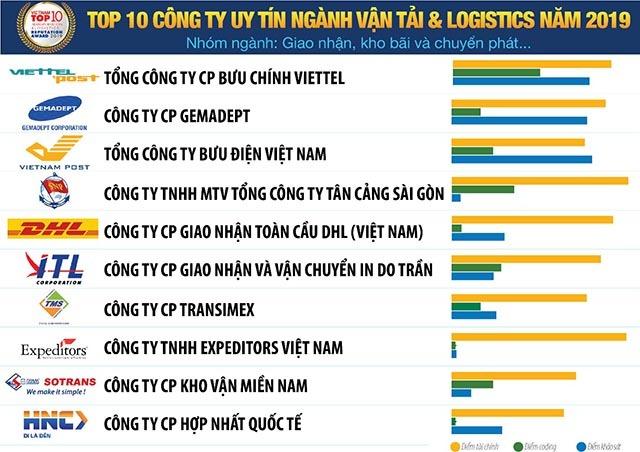 2019越南排行榜歌曲_2019年4月抖音最热歌曲排名 绿色 上榜,第三歌曲名超