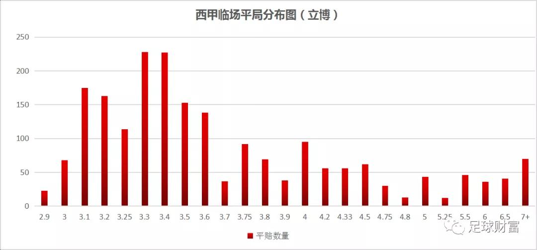 4川FC退出中甲 河北精英抛却姑苏东吴荣幸进级