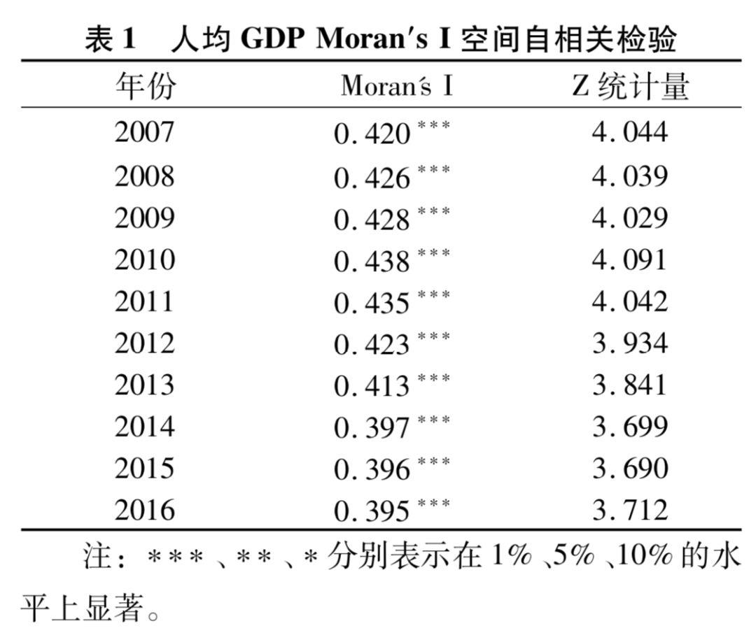 省份人均gdp_湖北去年GDP达19594亿元 超上海跃居全国第十(3)