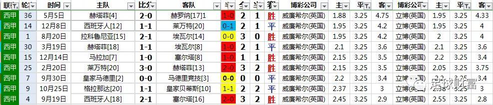 最新1期MVP榜:字母哥照旧榜首 前5连结不变