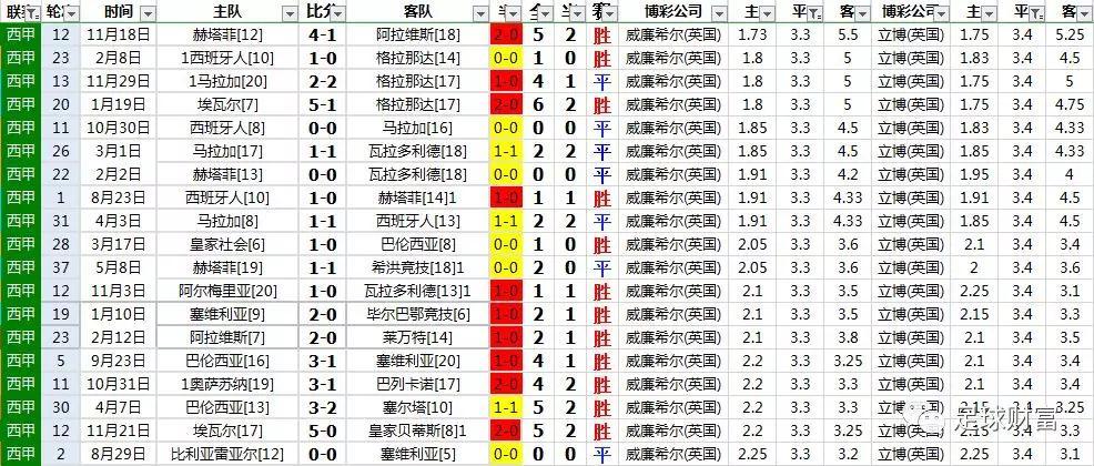 彭帅/张帅遭爆冷 深圳赛王曦雨王雅繁均无缘8强_尼古拉·马拉什