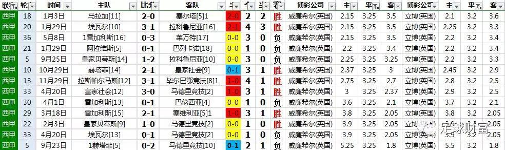 尤文4-0升级8强 意杯-迪巴拉2球1助 伊瓜因传射
