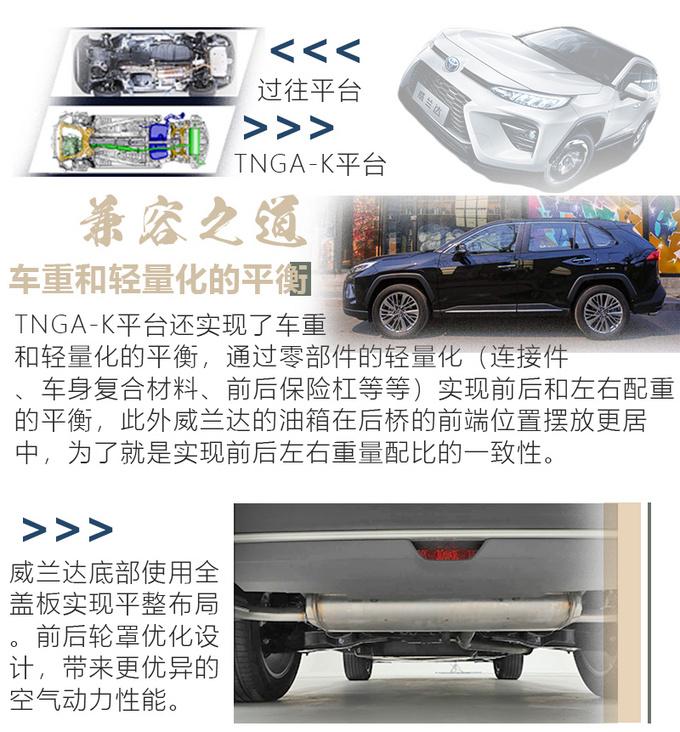"""解开TNGA的秘密,为什么丰田车就有""""颜值""""了?"""