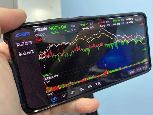秦洪看盘|强势股倒戈:A股市场冲高受阻,主流资金在调仓
