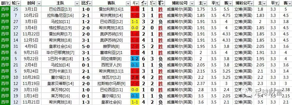 鲁能官方颁布发表李松益租借加盟富力 租借刻日1年_卡查尼克里奇