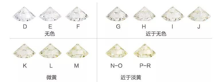 """钻石界的4大""""毒瘤""""你知道吗?买到任意一种,都是给商家白送钱!"""