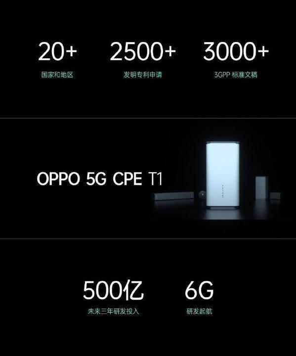 OPPO 6G开启研发:未来三年内将投入500亿