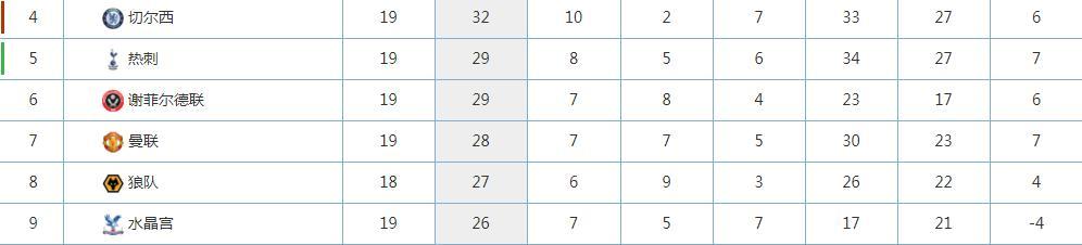 湖北1113万双色球年夜奖遭弃!同时597万同样成弃奖