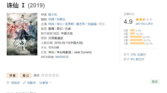 2019影片排行_豆瓣电影排行榜2019 十部值得看的电影片慌必看