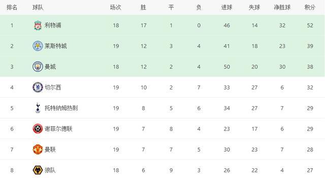 欧联-奥巴梅扬进球 日本中场双响 阿森纳1-2遭逆