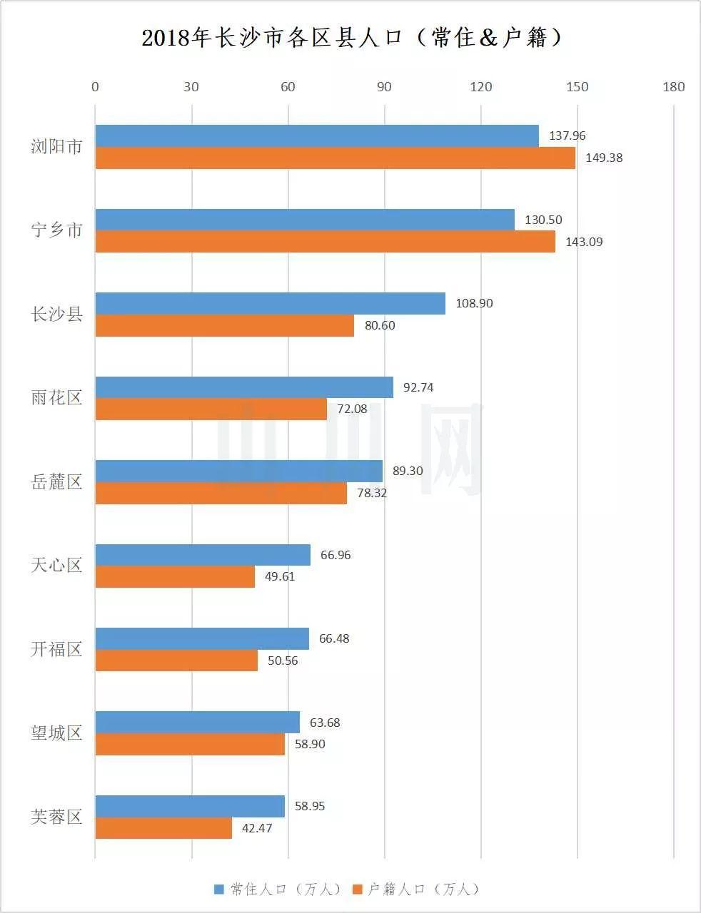 浏阳市经济总量多少_经济图片